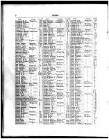 Resident Index 006, Miami County 1883
